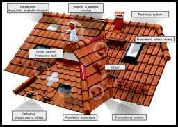 TONDACH tuning – systém pro celou střechu