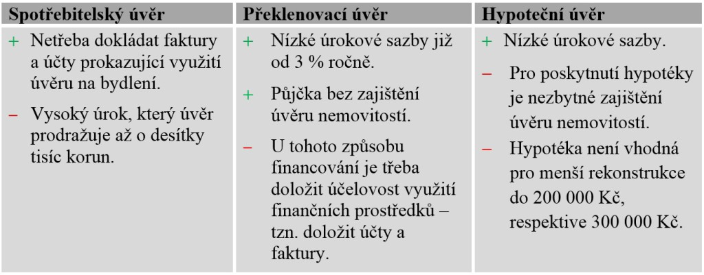 půjčky do 3500 zł morele